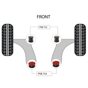 2x Polyurethane Bushings Diagram -01-01-01-01