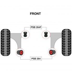 264 264F Polyurethane Diagram