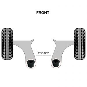 2-x-Land-Rover-Evoque-Front-Lower-Arm-Rear-PSB-Poly-Polyurethane-Bush-Kits-11-18-174004645913-2
