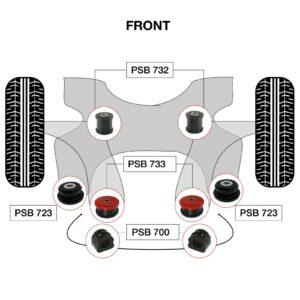 Audi-TT-MK1-Complete-Front-Forged-ArmSubframe-ARB-20mm-PSB-Bushing-Kit-98-06-174067026743-2