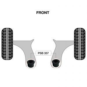 2-x-Ford-S-MaxGalaxy-Front-Lower-Arm-Rear-PSB-Polyurethane-Bushing-Kit-06-15-174005504828-2
