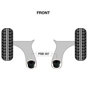 2-x-Land-Rover-Freelander-2-Front-Lower-Arm-Rear-Poly-PSB-Bushing-Kit-2006-2014-183925964078-2